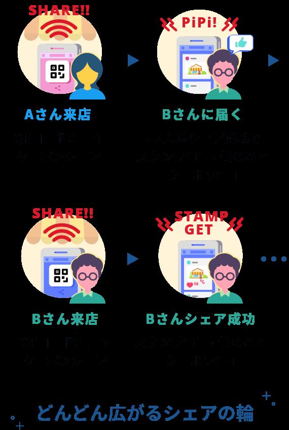 クーポンシェアイメージ